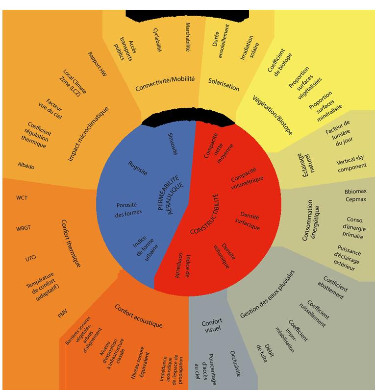 170904-MESH-Diagramme circulaire_2