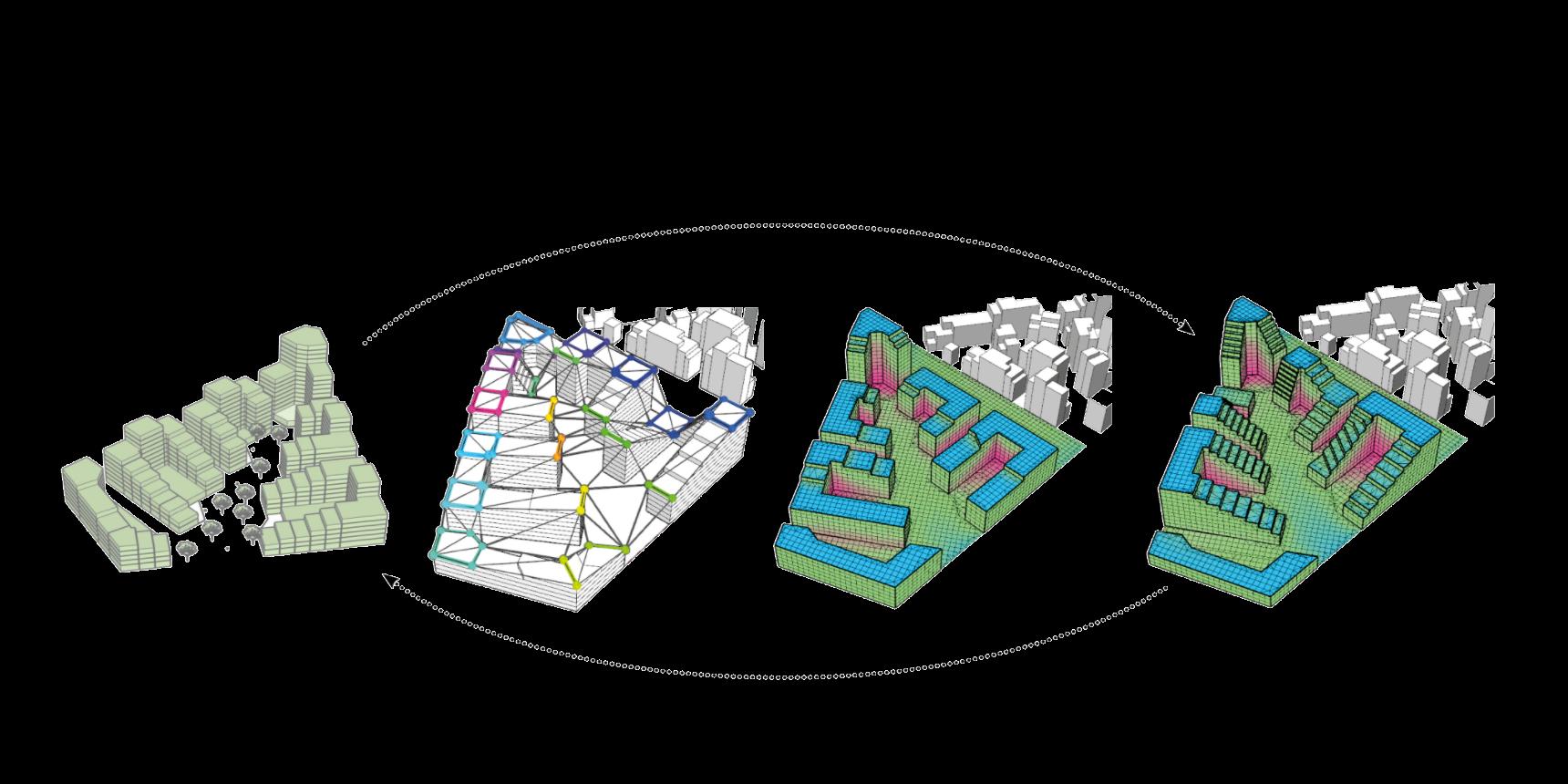processusEvolutionnaire